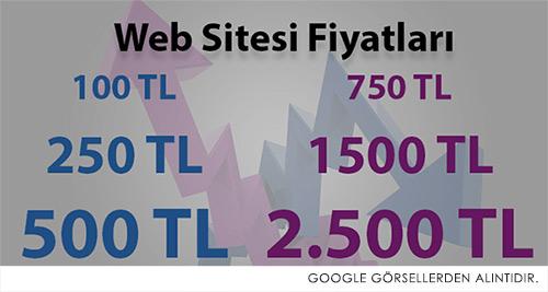 İzmir Site Fiyatları